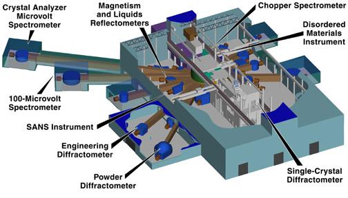 Resultado de imagen de la Fuente Europea de Neutrones por Espalación (ESS)
